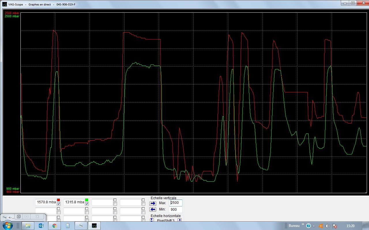 graph turbo