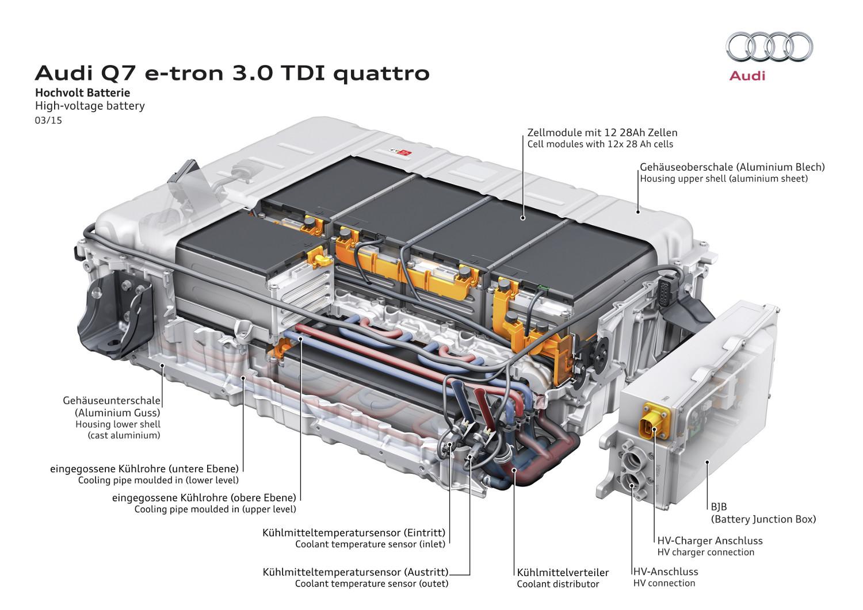 13-audi-q7-e-tron-quattro-3l-tdi.jpg