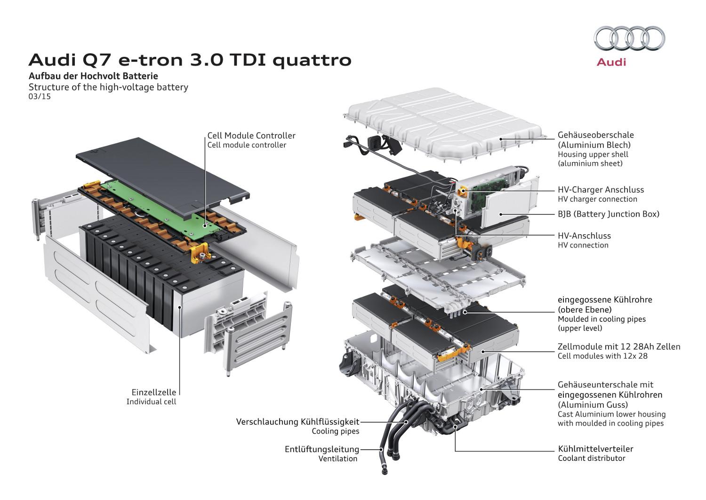 14-audi-q7-e-tron-quattro-3l-tdi.jpg