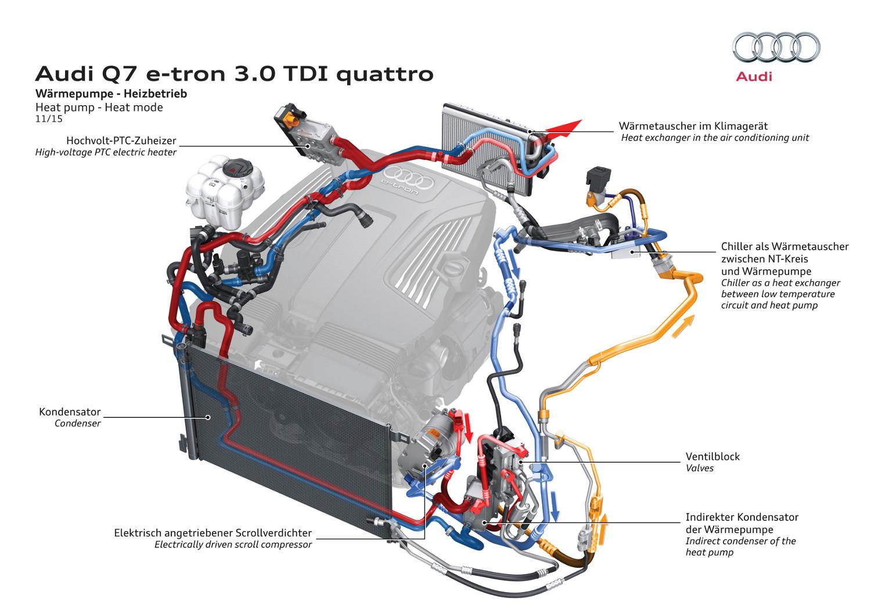 15-audi-q7-e-tron-quattro-3l-tdi.jpg