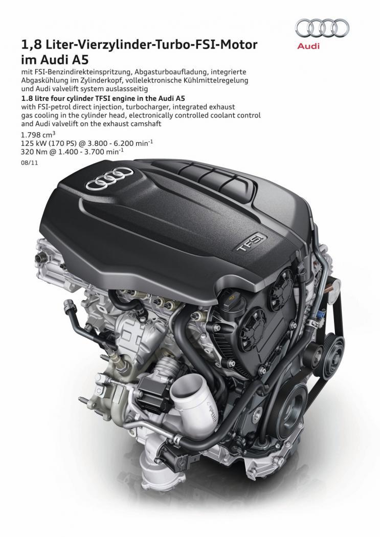moteur-18-tfsi-audi-a5.jpeg