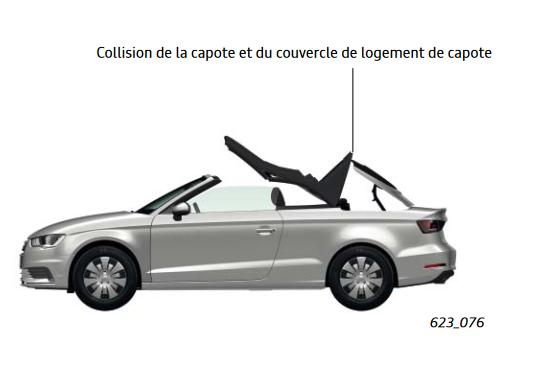 -collision-capote-avec-couvercle-A3.png