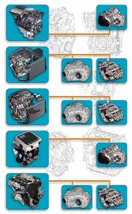 04audiA38P-combinaisons-moteur-boite.jpg