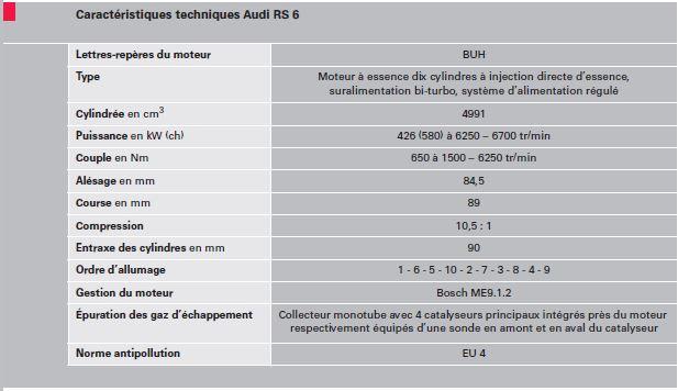 10-audi-RS-6-caracteristiques-moteur.jpg