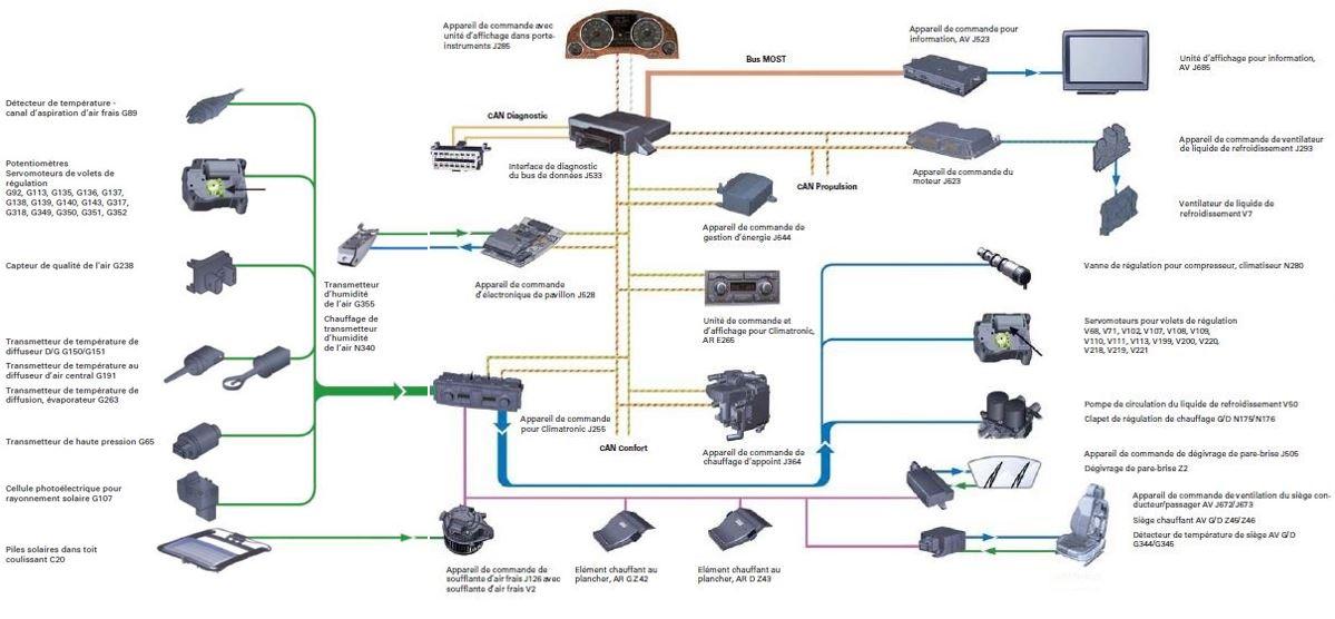 101Audi-A803-synoptique-systeme.jpg