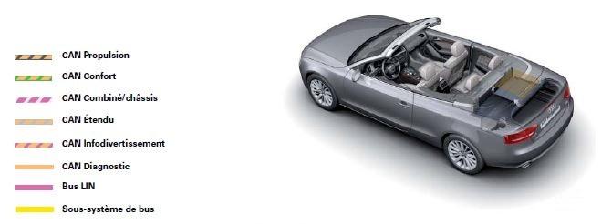 102-audi-A5-cabriolet-mulitplexage-legende.jpg