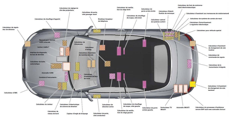 104-audi-A5-cabriolet-vue-ensemble-montage-calculateurs.jpg