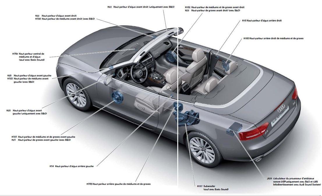 109-audi-A5-cabriolet-vue-ensemble-systeme-audio.jpg
