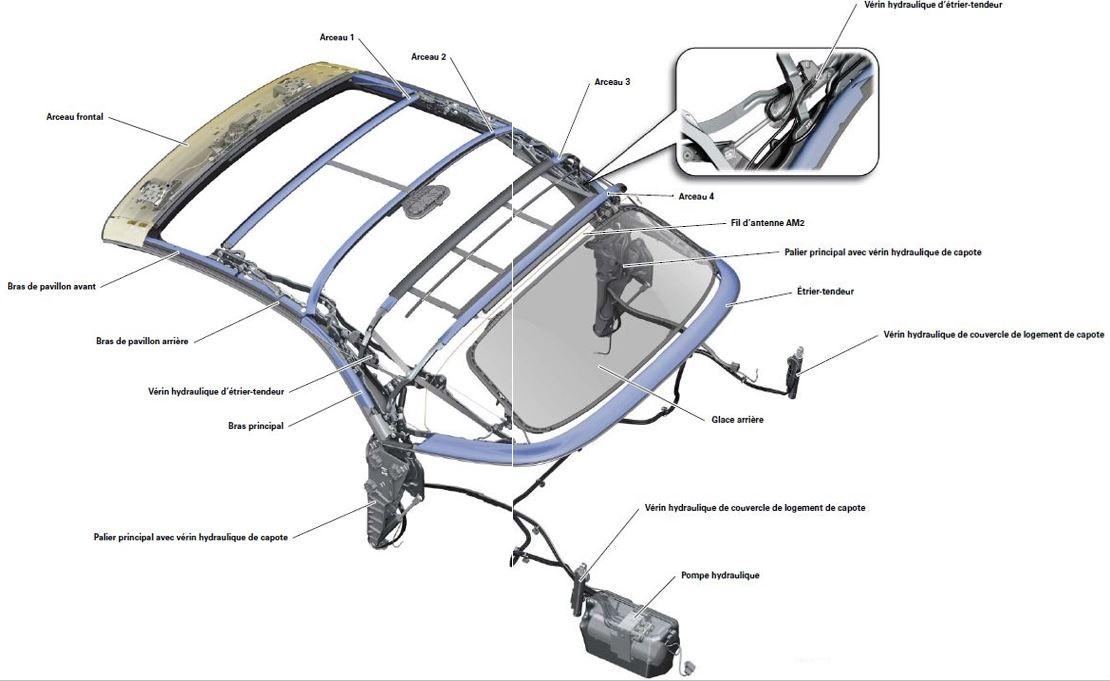 11-audi-A5-cabriolet-tringlerie-capote.jpg