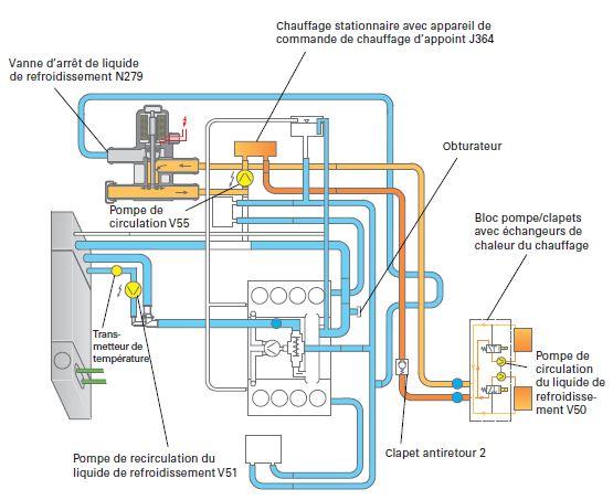 110Audi-A803-chauffage-climatiseur-petit-circuit-refroidissement-chauffage-stationnaire.jpg