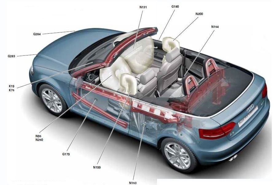 11audiA38P-systeme-protection-occupant-arriere.jpg