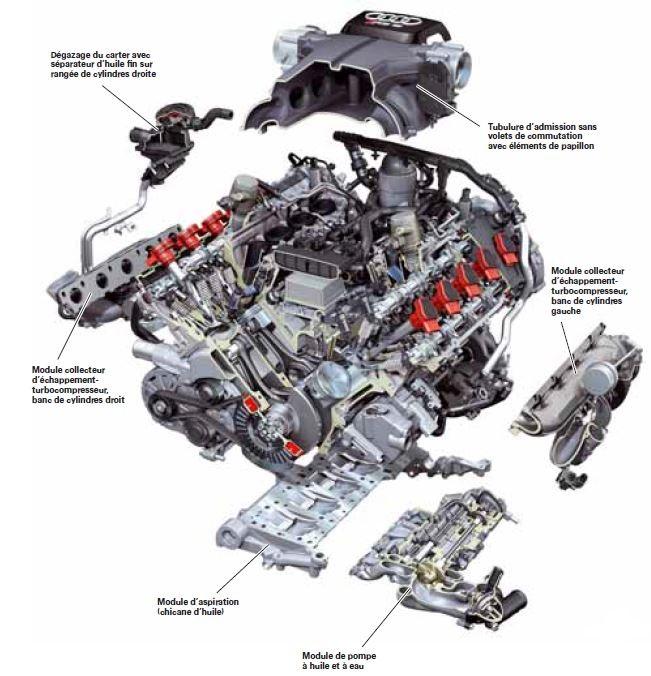 12-audi-RS-6-mecanique-moteur.jpg