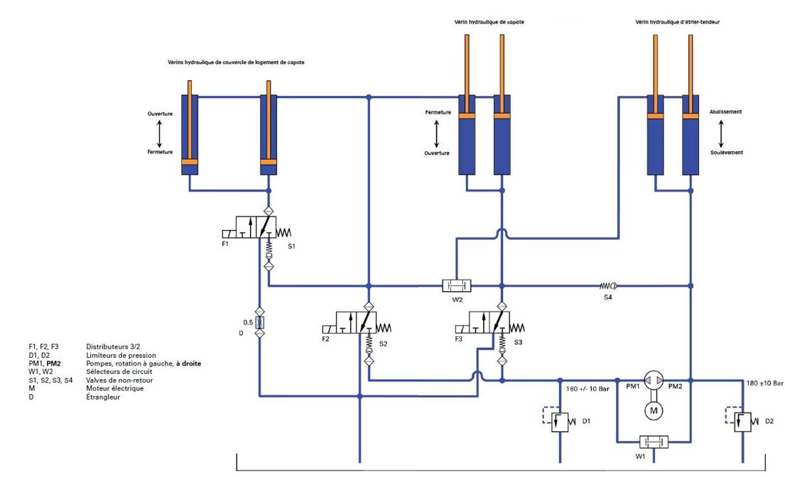 13-audi-A5-cabriolet-schema-circuit-hydraulique.jpg