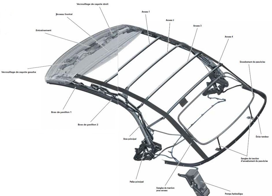 Audi A3 8p Cabriolet Syst 232 Me De Capote Page 1 A3 8p