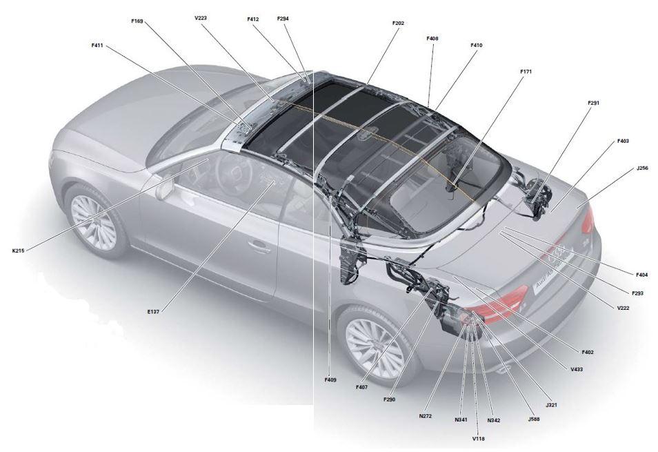 14-audi-A5-cabriolet-commande-electrique-capote.jpg