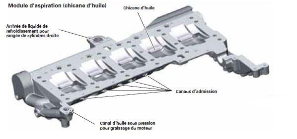 14-audi-RS-6-mecanique-moteur.jpg