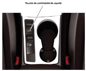 15-audi-A5-cabriolet-touche-commande-capote.jpg