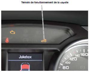 16-audi-A5-cabriolet-temoin-fonctionnement-capote.jpg