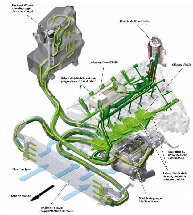 18-audi-RS-6-circuit-huile.jpg