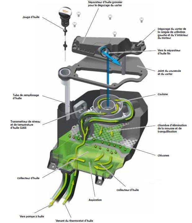 19-audi-RS-6-circuit-huile.jpg