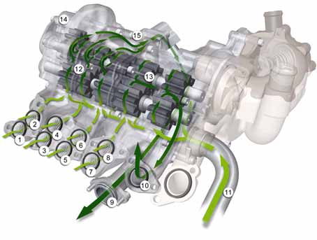 21-audi-RS-6-mecanique-moteur.jpg