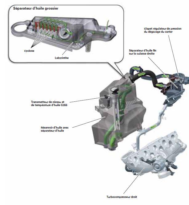 24-audi-RS-6-mecanique-moteur.jpg
