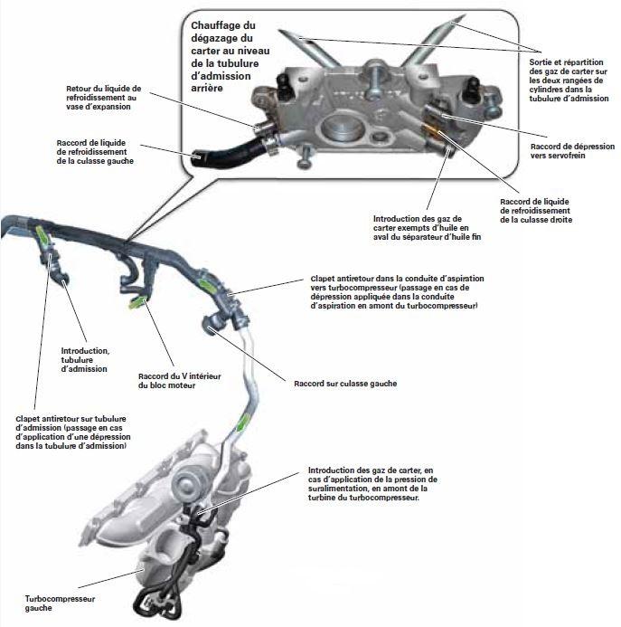 25-audi-RS-6-mecanique-moteur.jpg