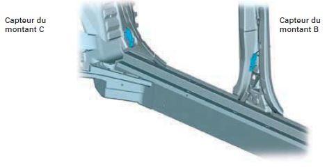 26Audi-A803-capteurs-acceleration-laterale.jpg