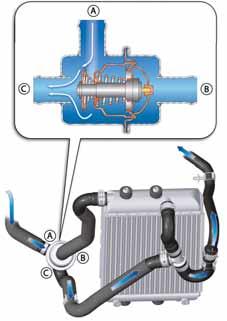 29-audi-RS-6-mecanique-moteur.jpg