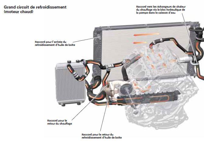 30-audi-RS-6-mecanique-moteur.jpg