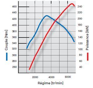 33Audi-A803-mecanique-moteur-V8-5soupapes-42l-graphique.jpg