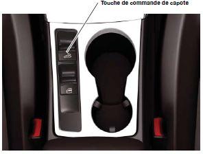 36-audi-A5-cabriolet-composants-commande-capote.jpg