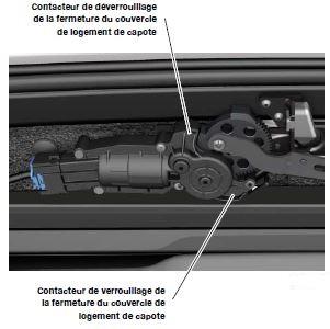 37-audi-A5-cabriolet-composants-commande-capote.jpg