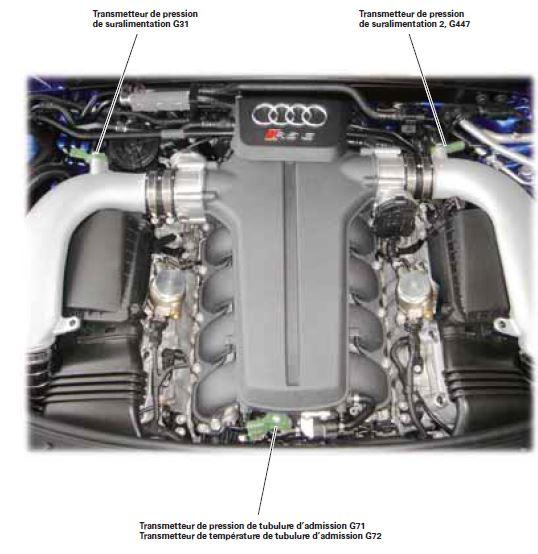 37-audi-RS-6-gestion-moteur.jpg