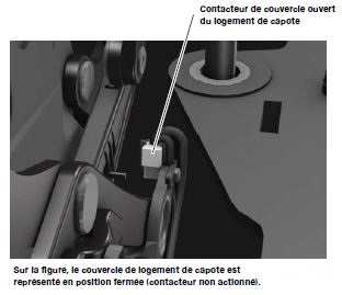 38-audi-A5-cabriolet-commande-electrique-capote.jpg