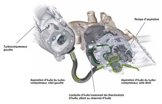 39-audi-RS-6-gestion-moteur.jpg