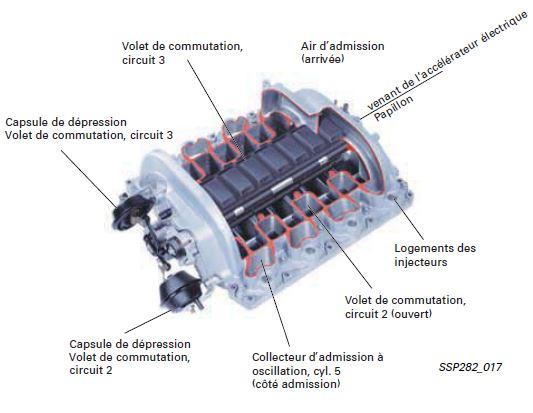 39Audi-A803-mecanique-moteur-37l-tubulure-admission-geometrie-variable.jpg