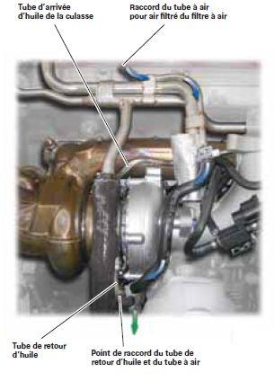 40-audi-RS-6-gestion-moteur.jpg