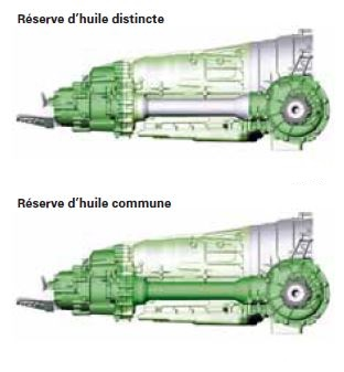 41-audi-RS-6-boite-automatique-09E.jpg