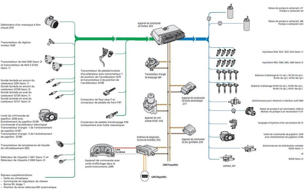 42Audi-A803-mecanique-moteur-synoptique-systeme.jpg