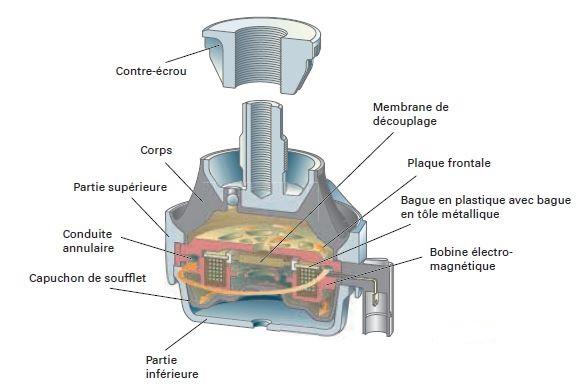 43Audi-A803-mecanique-moteur-appui-dynamometrique-electrohydraulique.jpg