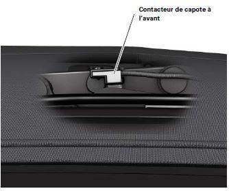 45-audi-A5-cabriolet-commande-electrique-capote.jpg