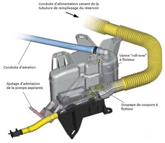 47Audi-A803-mecanique-moteur-vase-expansion.jpg