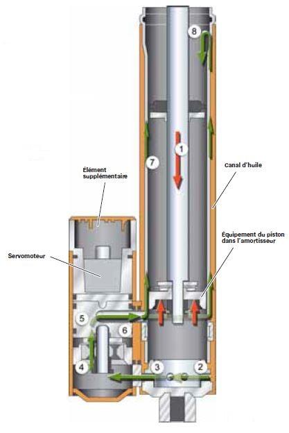 48-audi-RS-6-liaisons-au-sol.jpg