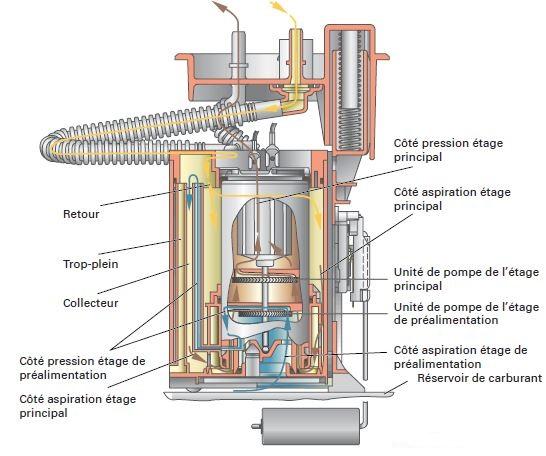 48Audi-A803-mecanique-moteur-pompes-carburant-bietagees.jpg