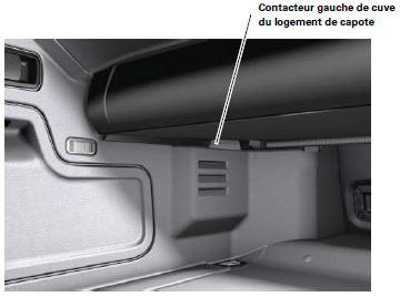 49-audi-A5-cabriolet-commande-electrique-capote.jpg