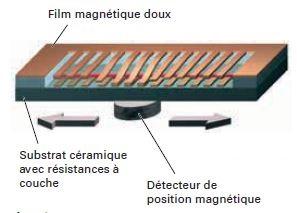 50Audi-A803-mecanique-moteur-transmetteur-reservoir.jpg