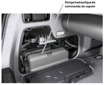 51-audi-A5-cabriolet-commande-electrique-capote.jpg