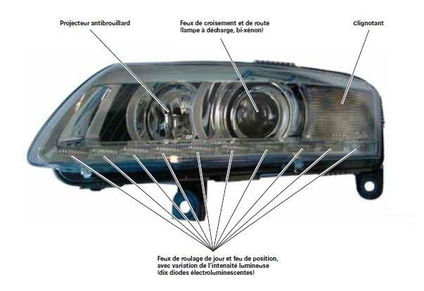 57-audi-RS-6-equipement-electrique.jpg