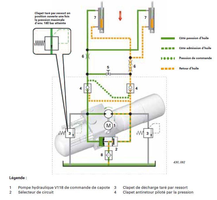 61audiA38P-systeme-hydraulique.jpg